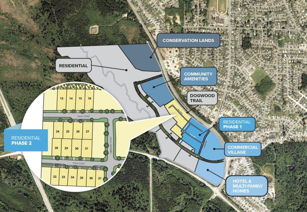 Jubilee Heights Master Plan
